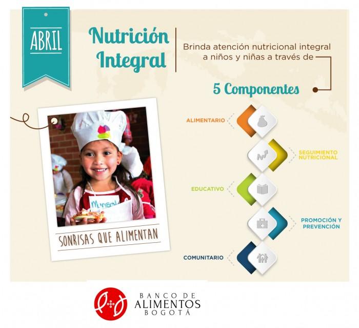 Definición_Nutricion_Integral